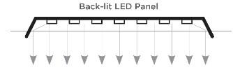 Retro Iluminação Back Lit